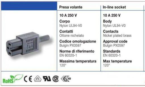 PX597 Presa IEC volante
