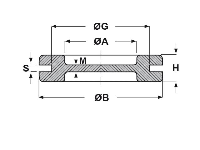 Dimensioni passacavo in gomma DG11