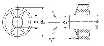 Dimensioni anello di arresto KS